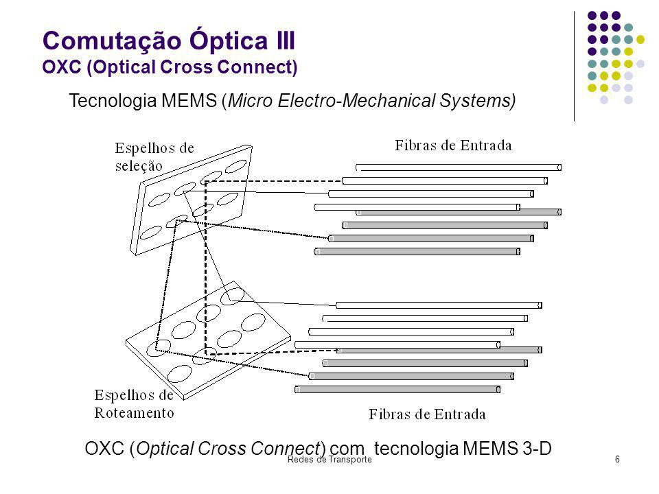 Comutação Óptica III OXC (Optical Cross Connect)