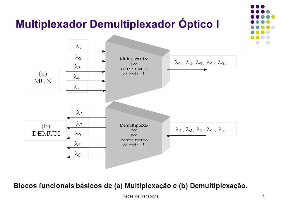 Multiplexador Demultiplexador Óptico I