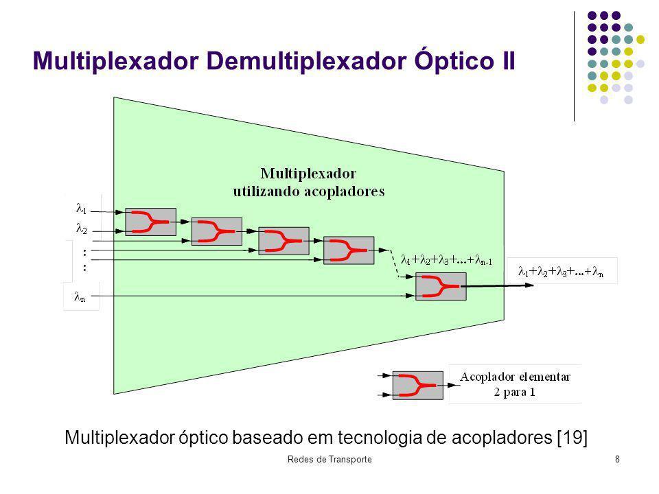 Multiplexador Demultiplexador Óptico II