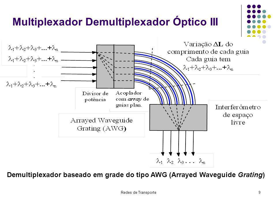 Multiplexador Demultiplexador Óptico III