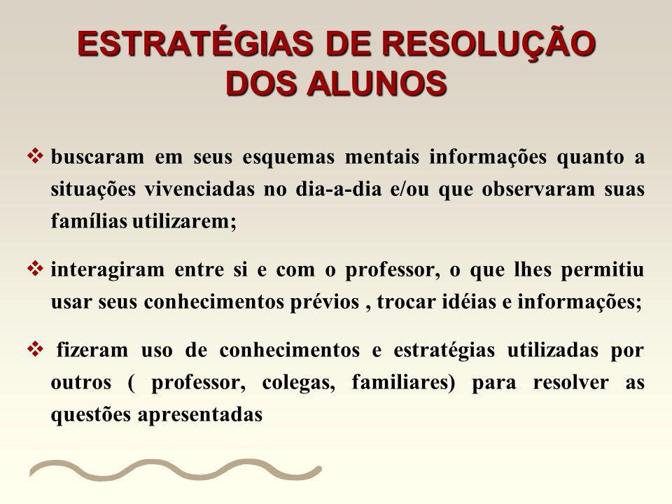 ESTRATÉGIAS DE RESOLUÇÃO DOS ALUNOS