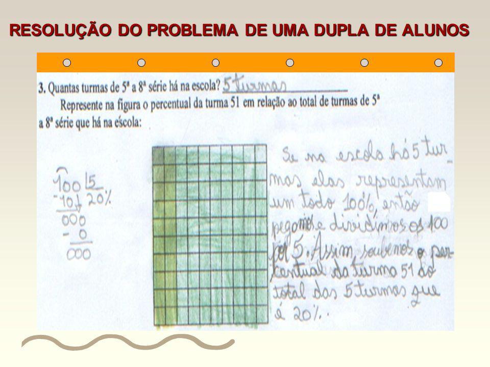 RESOLUÇÃO DO PROBLEMA DE UMA DUPLA DE ALUNOS