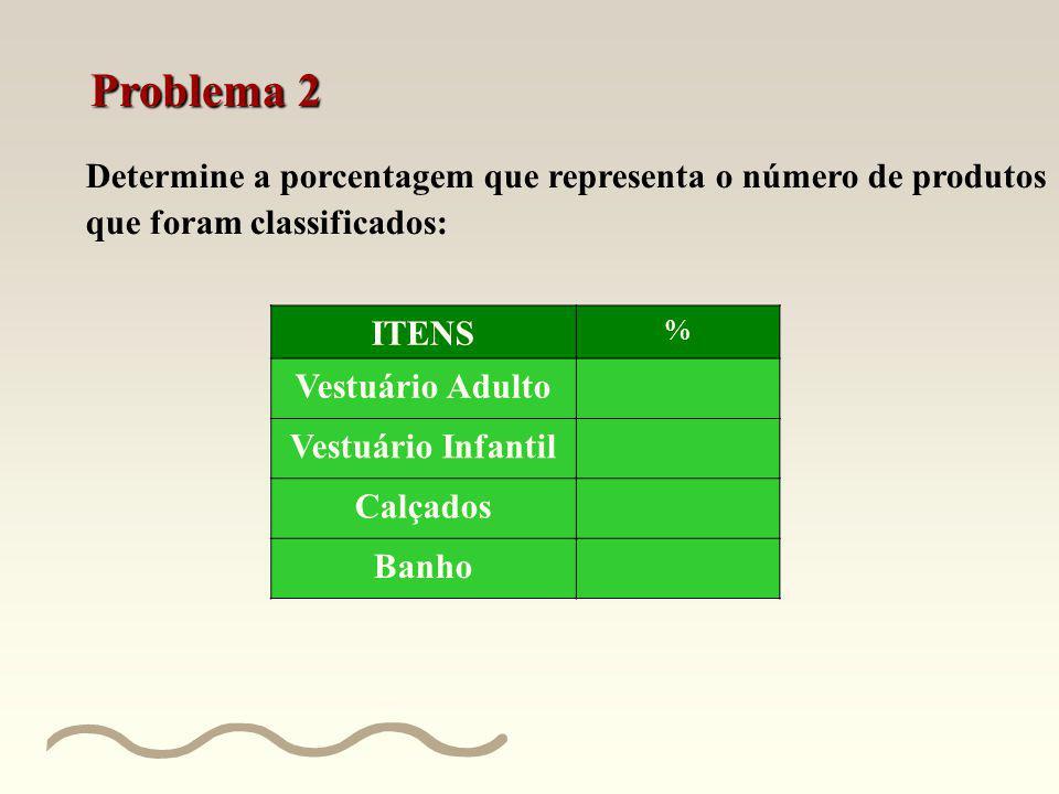 Problema 2 Determine a porcentagem que representa o número de produtos que foram classificados: ITENS.