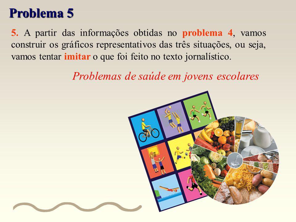 Problema 5 Problemas de saúde em jovens escolares