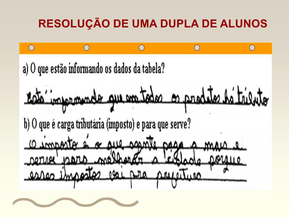 RESOLUÇÃO DE UMA DUPLA DE ALUNOS