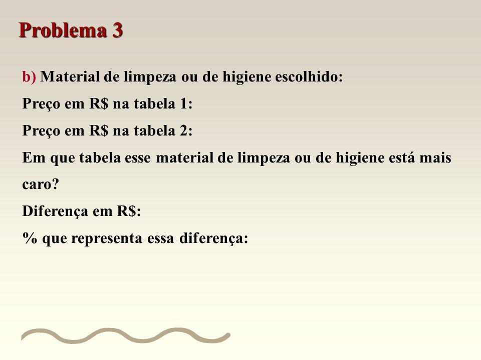 Problema 3 b) Material de limpeza ou de higiene escolhido: