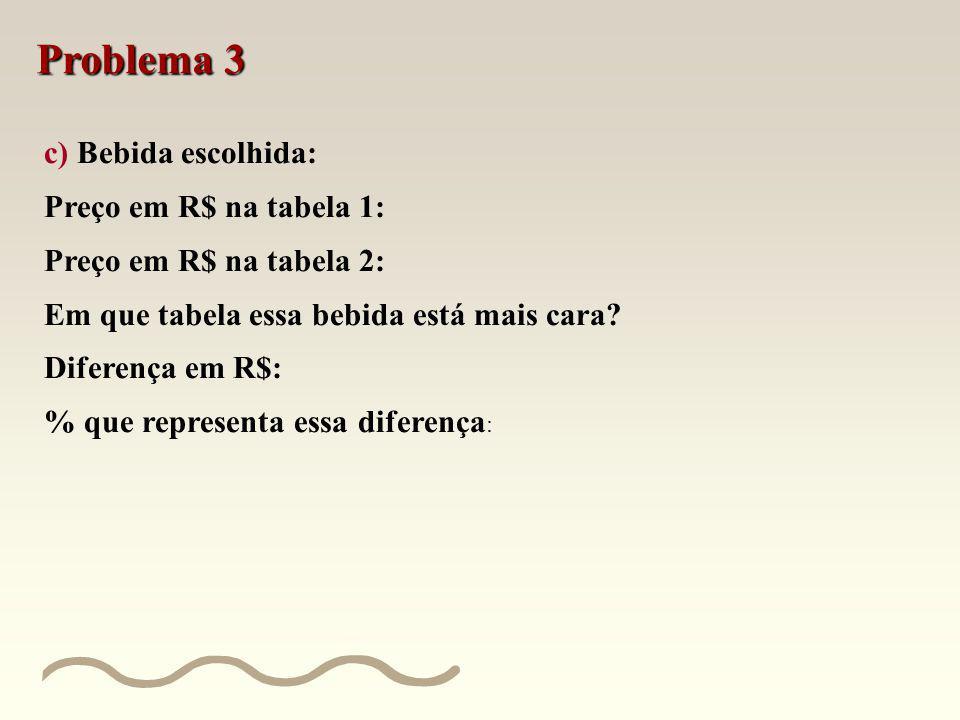 Problema 3 c) Bebida escolhida: Preço em R$ na tabela 1: