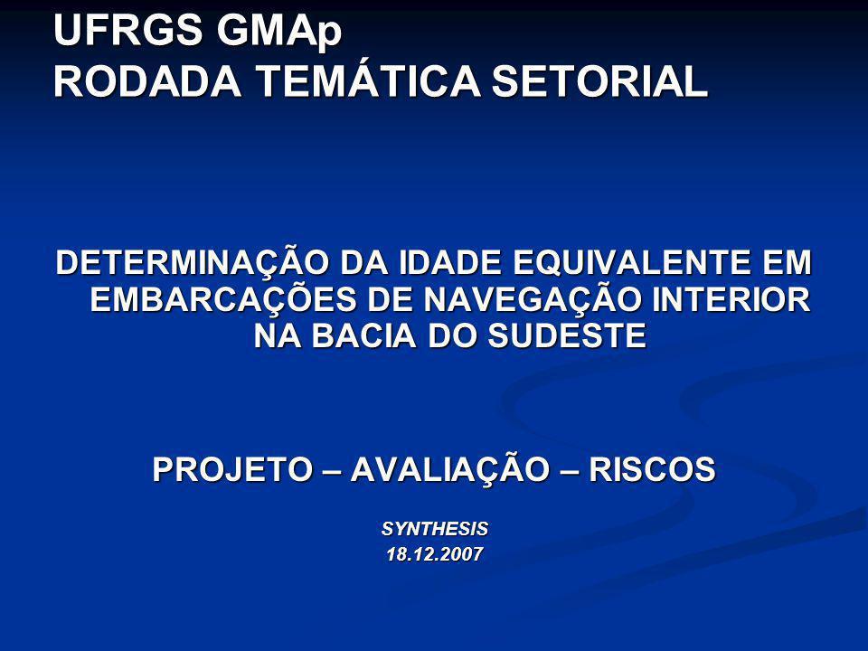 UFRGS GMAp RODADA TEMÁTICA SETORIAL