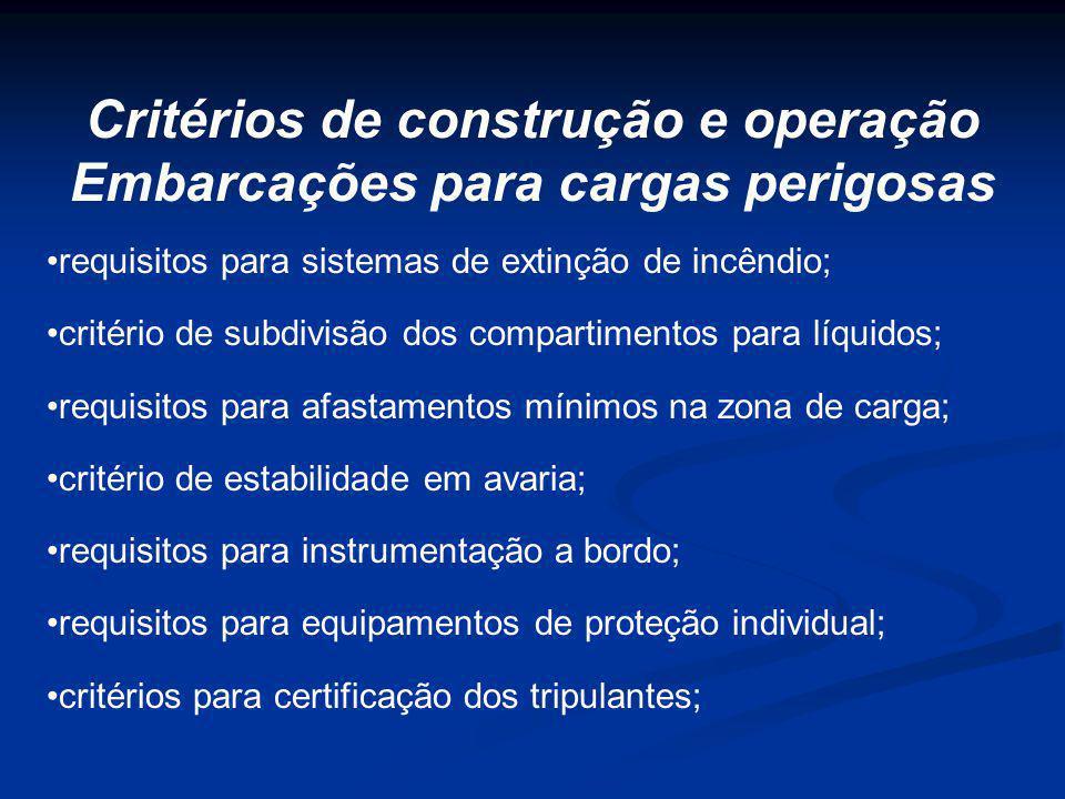 Critérios de construção e operação Embarcações para cargas perigosas