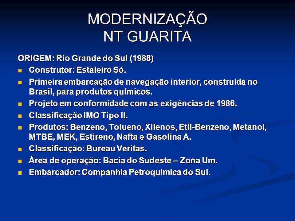 MODERNIZAÇÃO NT GUARITA