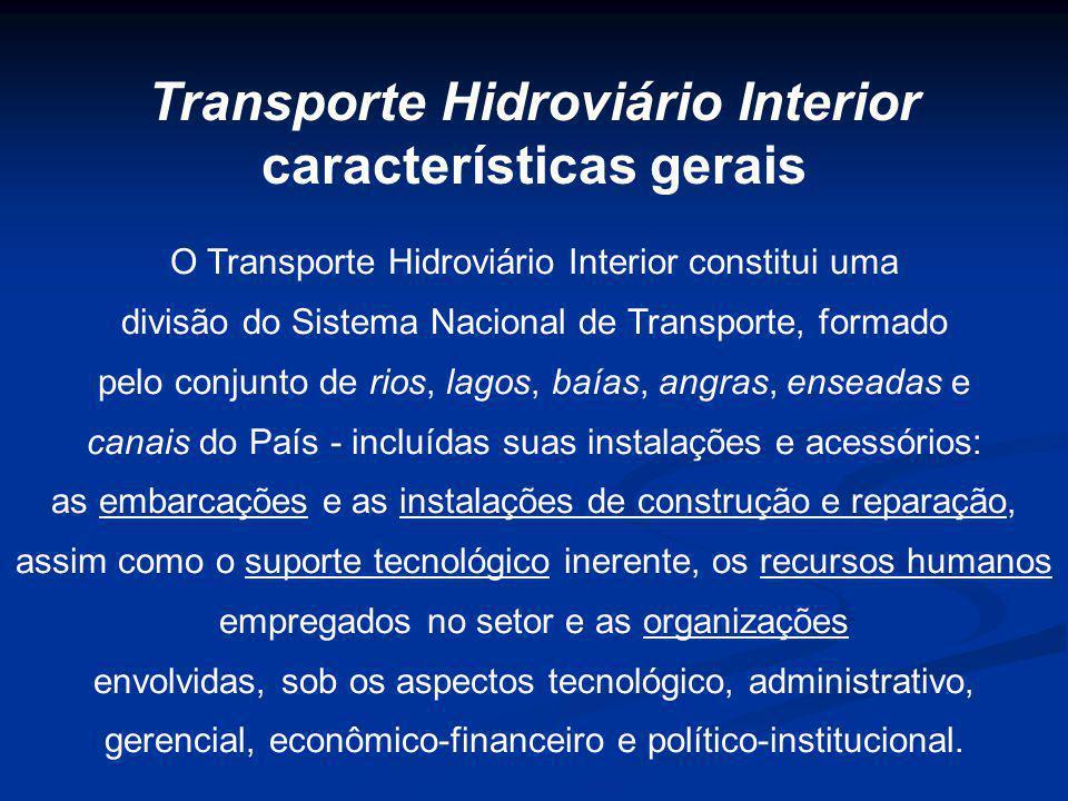 Transporte Hidroviário Interior características gerais