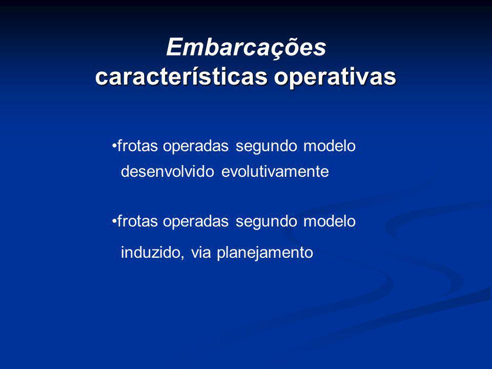 características operativas
