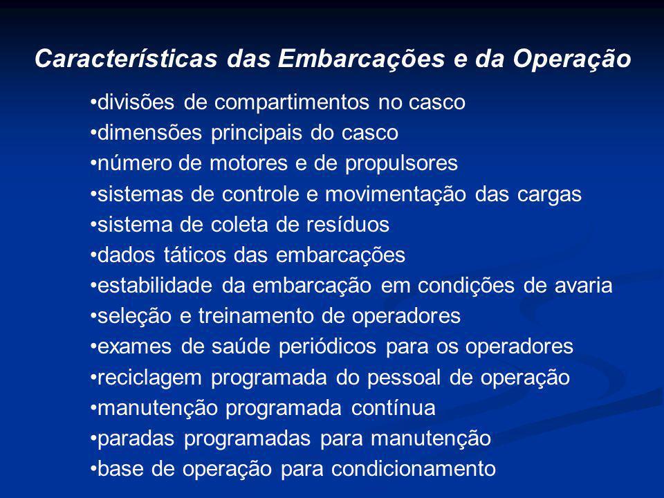 Características das Embarcações e da Operação