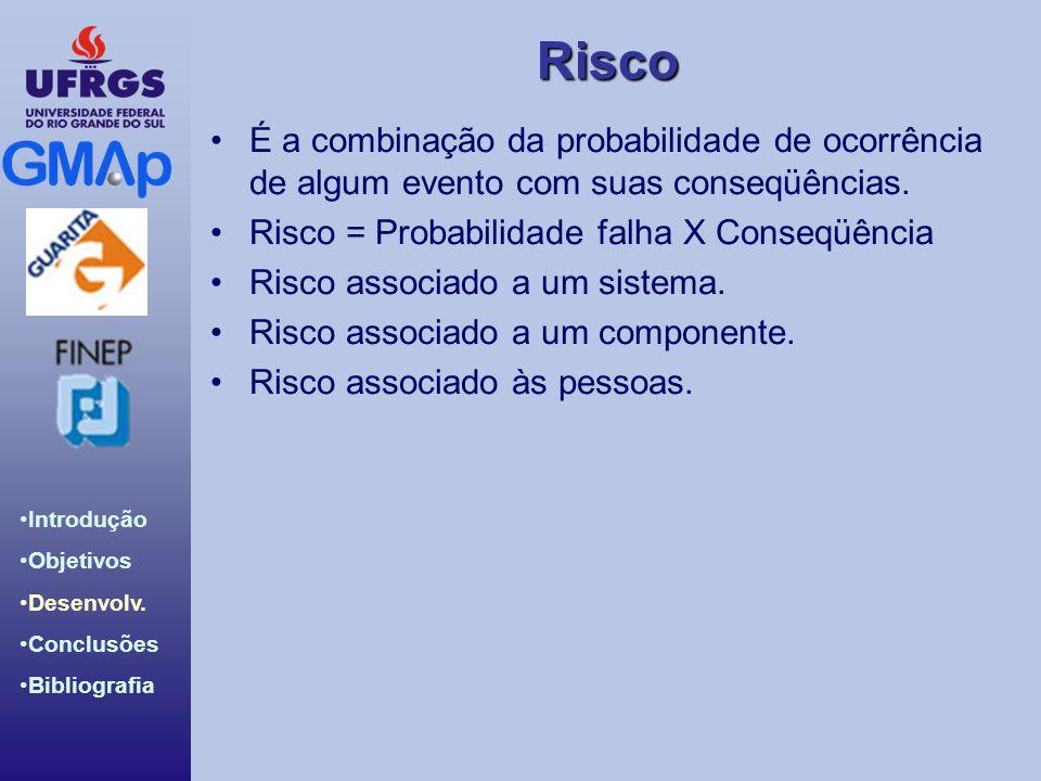 É a combinação da probabilidade de ocorrência de algum evento com suas conseqüências.