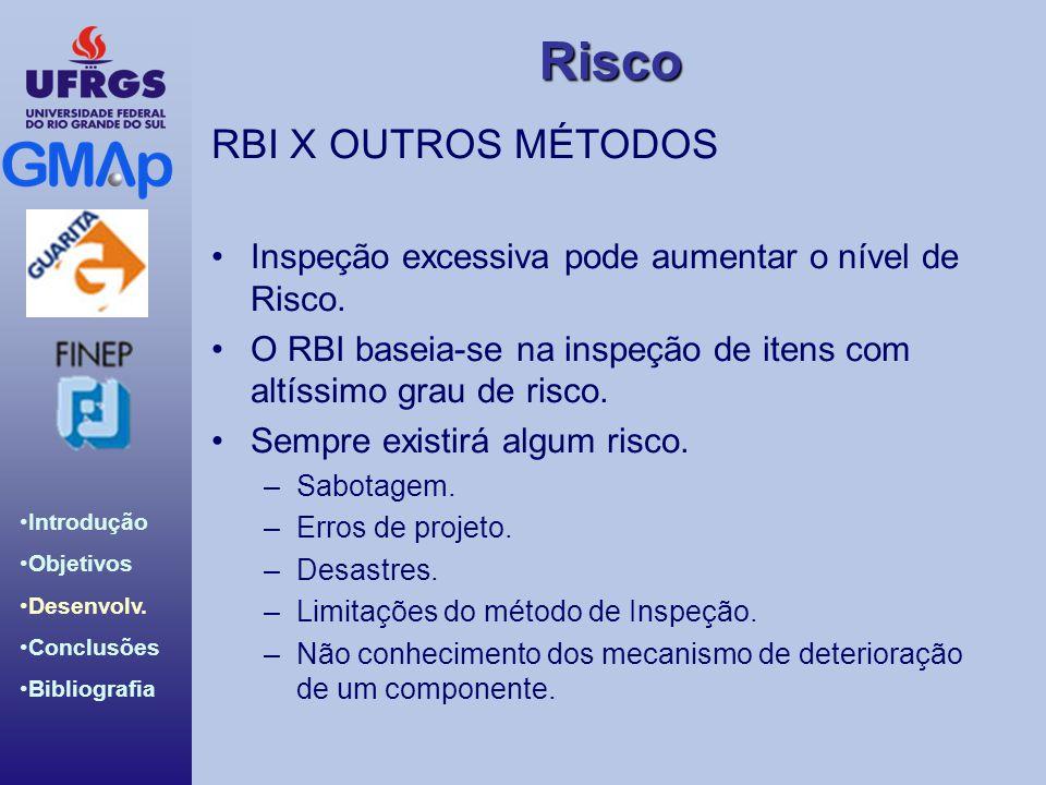 RBI X OUTROS MÉTODOS Inspeção excessiva pode aumentar o nível de Risco. O RBI baseia-se na inspeção de itens com altíssimo grau de risco.