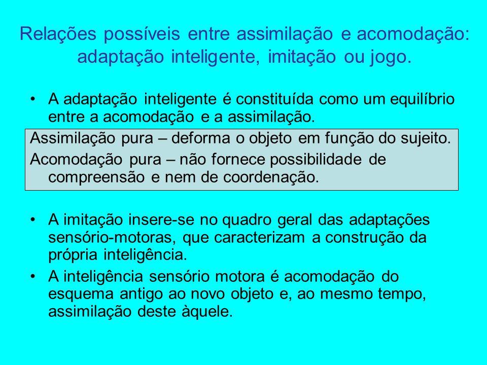 Relações possíveis entre assimilação e acomodação: adaptação inteligente, imitação ou jogo.