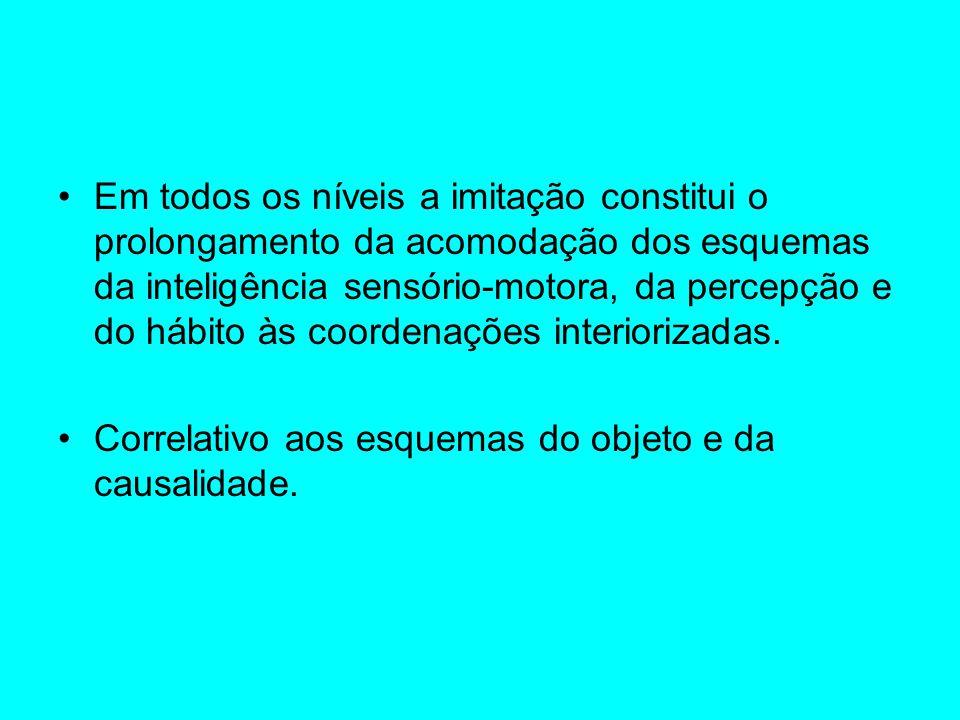 Em todos os níveis a imitação constitui o prolongamento da acomodação dos esquemas da inteligência sensório-motora, da percepção e do hábito às coordenações interiorizadas.