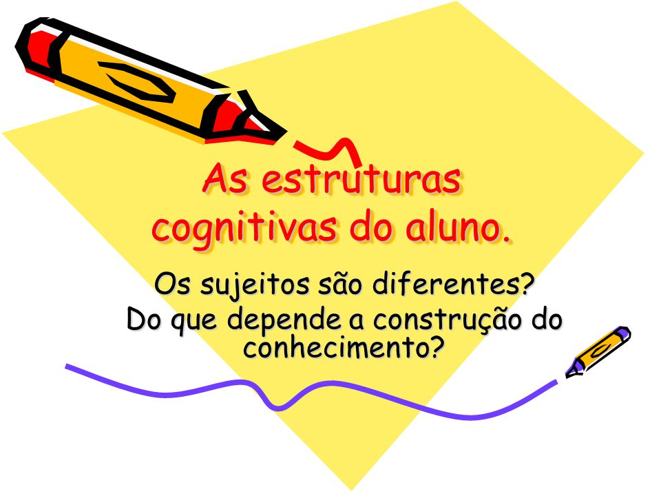 As estruturas cognitivas do aluno.