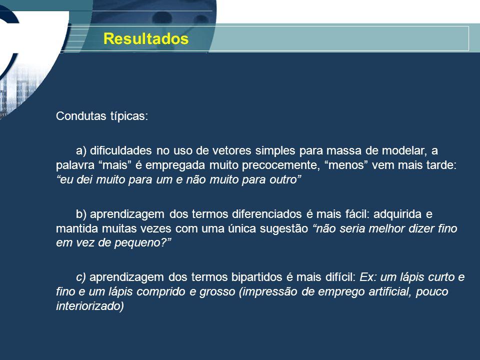 Resultados Condutas típicas: