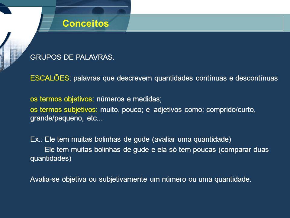 Conceitos GRUPOS DE PALAVRAS: