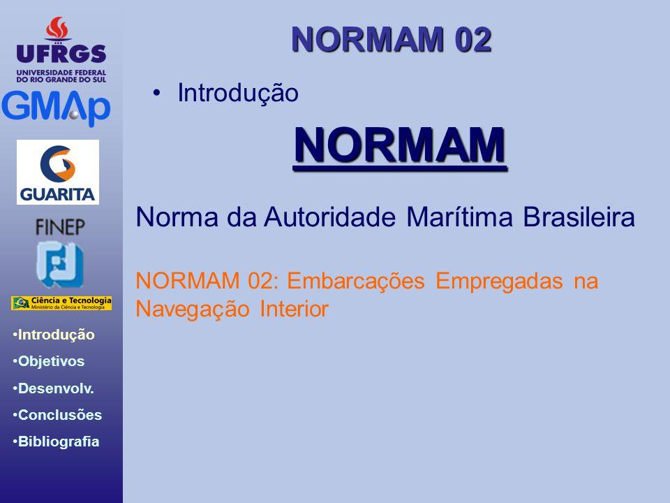 NORMAM Norma da Autoridade Marítima Brasileira Introdução