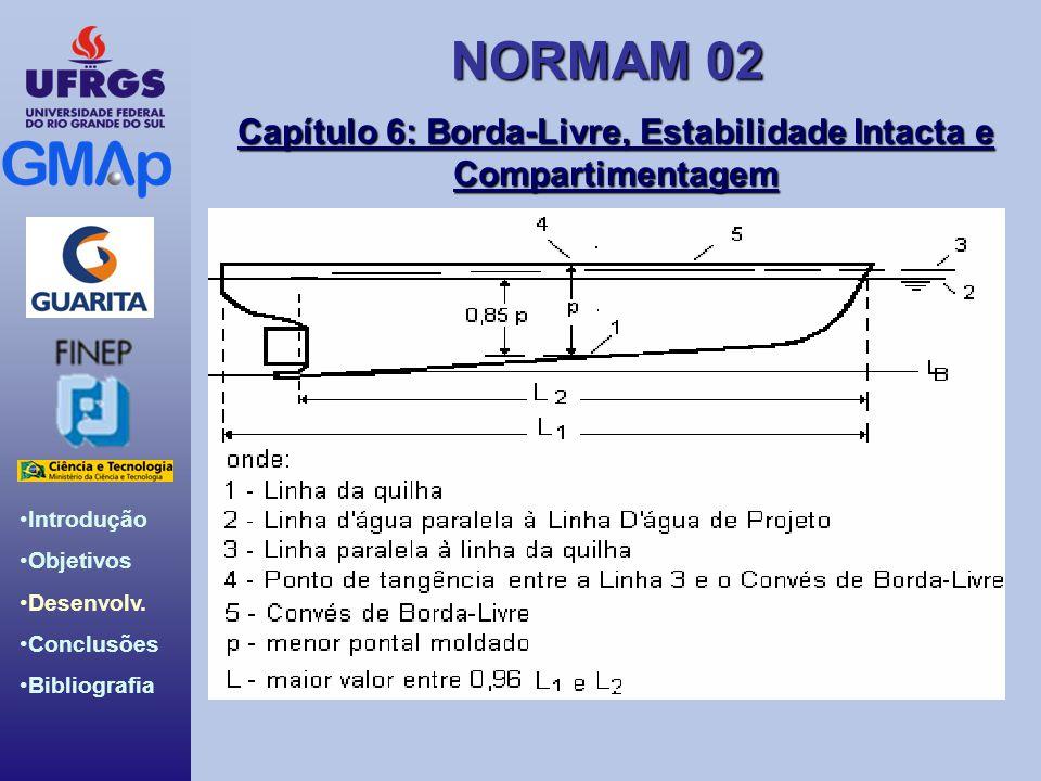 Capítulo 6: Borda-Livre, Estabilidade Intacta e Compartimentagem
