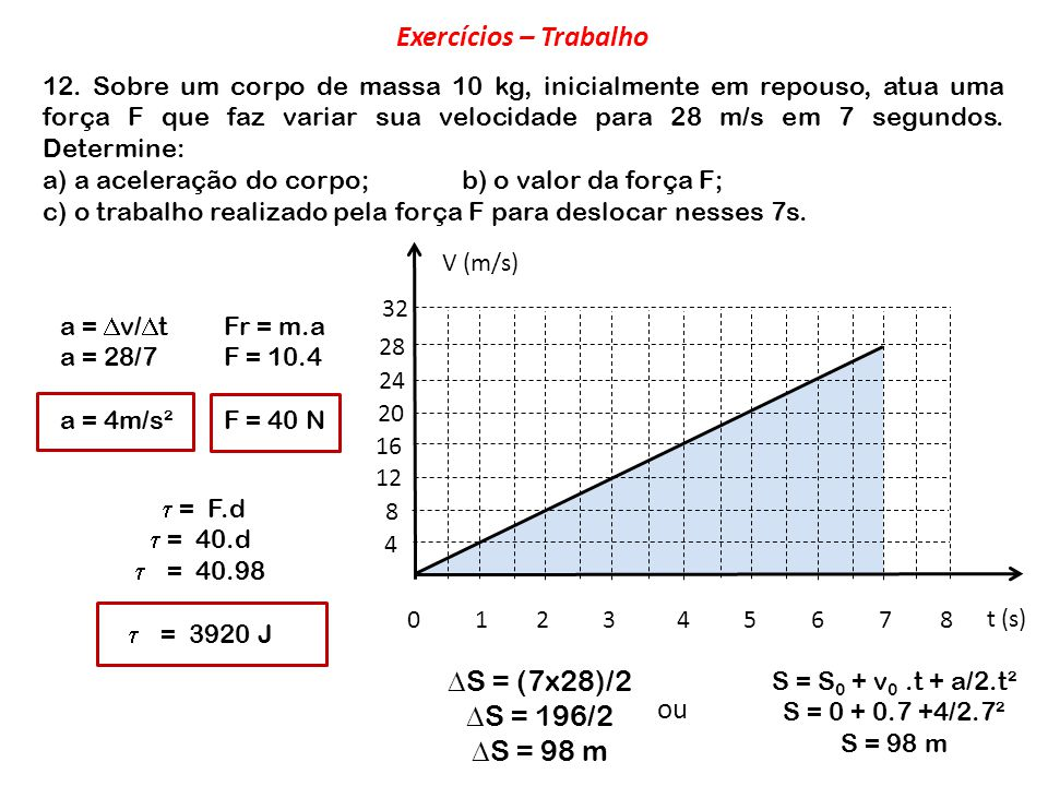 Exercícios – Trabalho DS = (7x28)/2 DS = 196/2 ou DS = 98 m