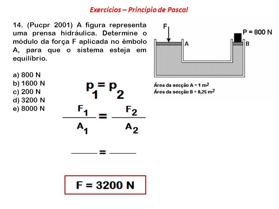 Exercícios – Princípio de Pascal