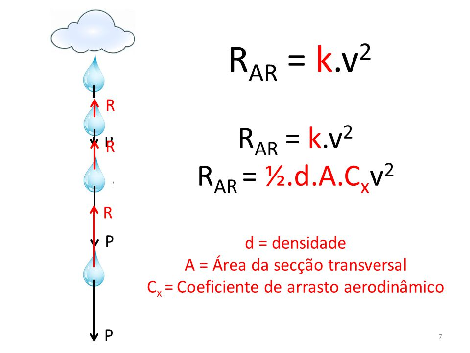 RAR = k.v2 RAR = k.v2 RAR = ½.d.A.Cxv2 R P R P d = densidade