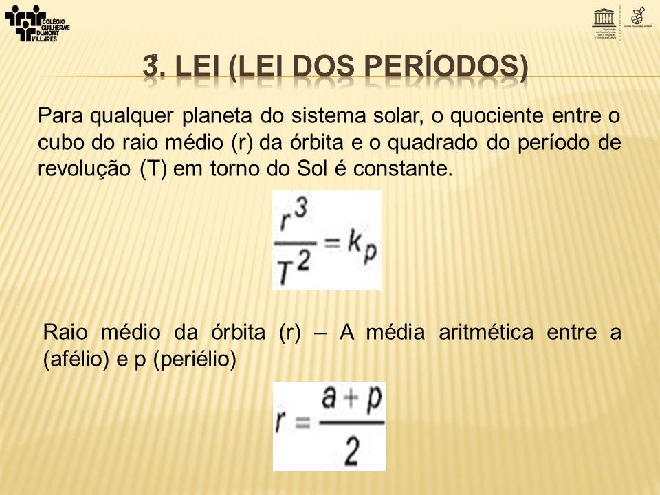 3ͣ. Lei (Lei dos períodos)