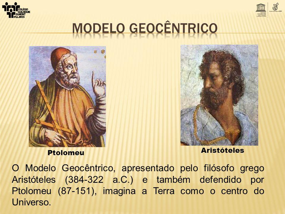 Modelo geocêntrico Aristóteles. Ptolomeu.