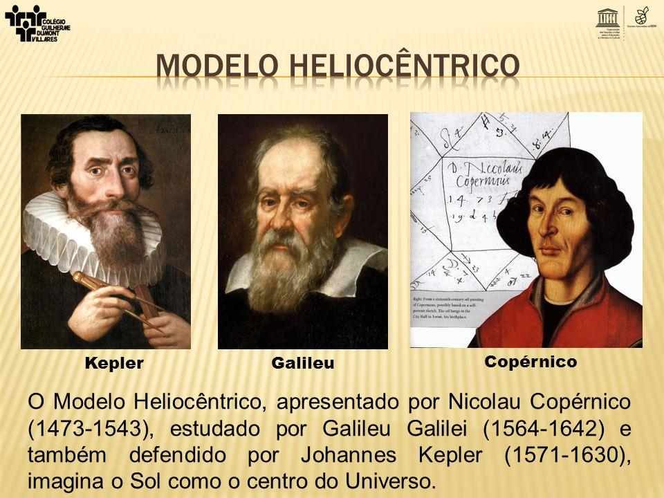 Modelo heliocêntrico Kepler. Galileu. Copérnico.