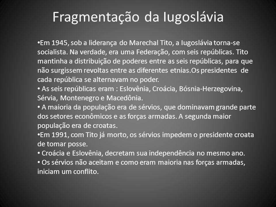 Fragmentação da Iugoslávia