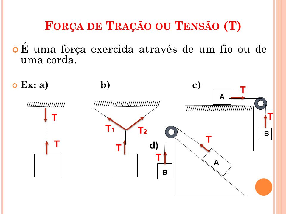 Força de Tração ou Tensão (T)