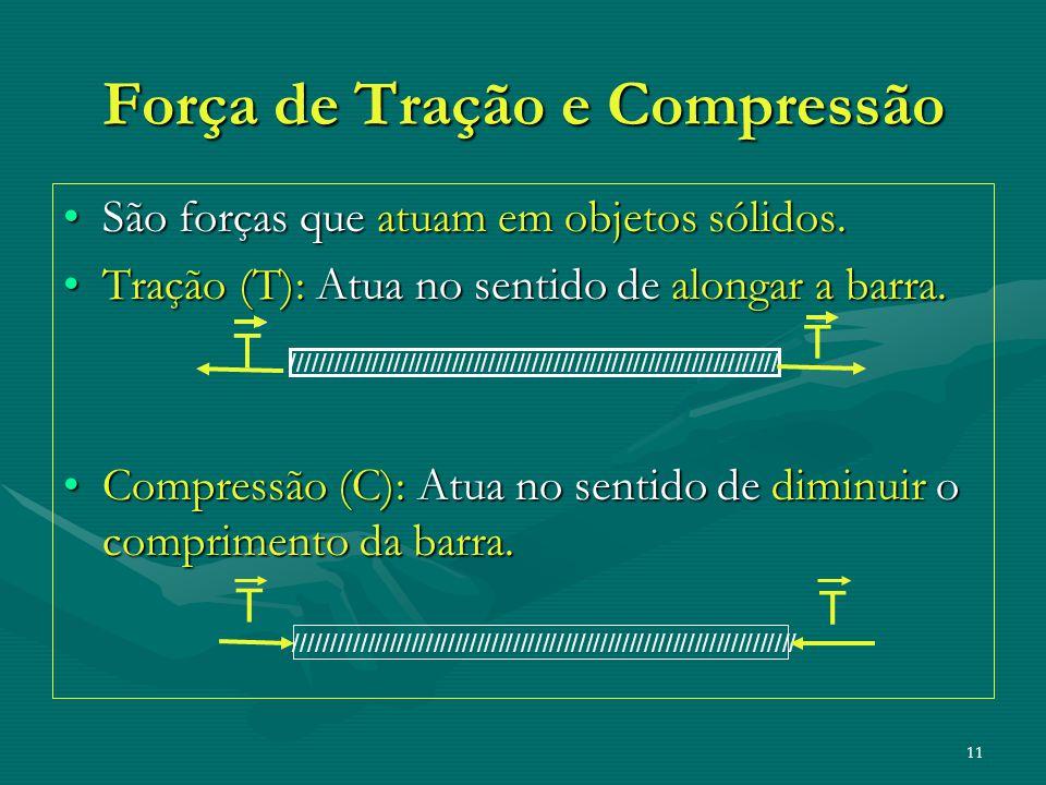 Força de Tração e Compressão
