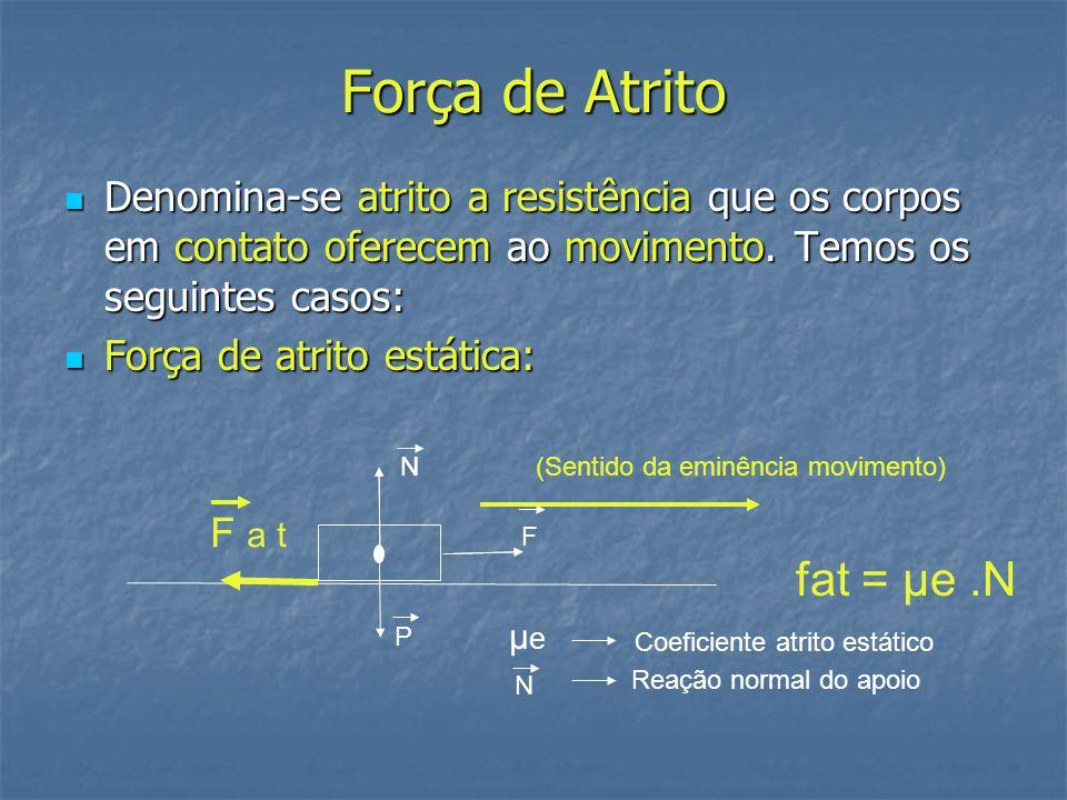 Força de Atrito fat = µe .N