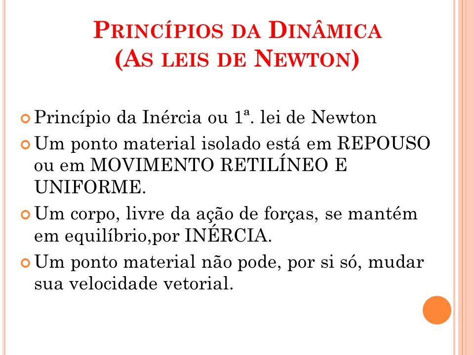 Princípios da Dinâmica (As leis de Newton)