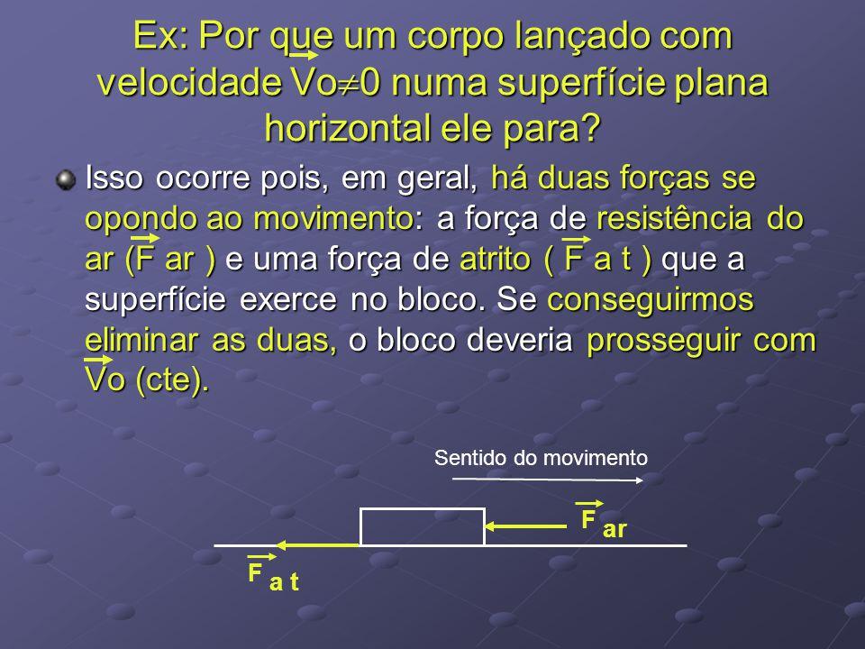 Ex: Por que um corpo lançado com velocidade Vo0 numa superfície plana horizontal ele para