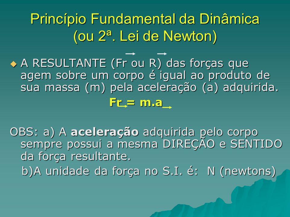 Princípio Fundamental da Dinâmica (ou 2ª. Lei de Newton)