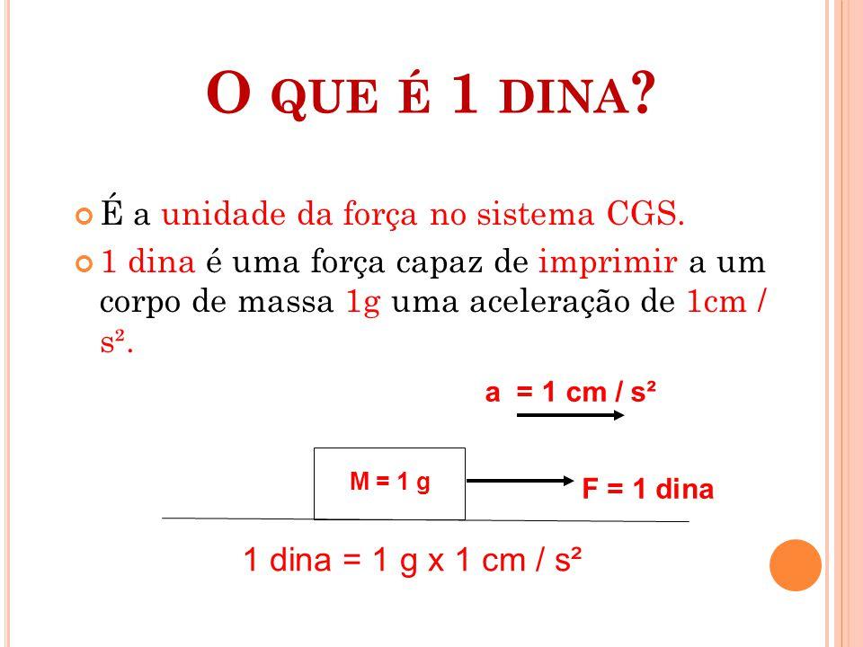 O que é 1 dina É a unidade da força no sistema CGS.