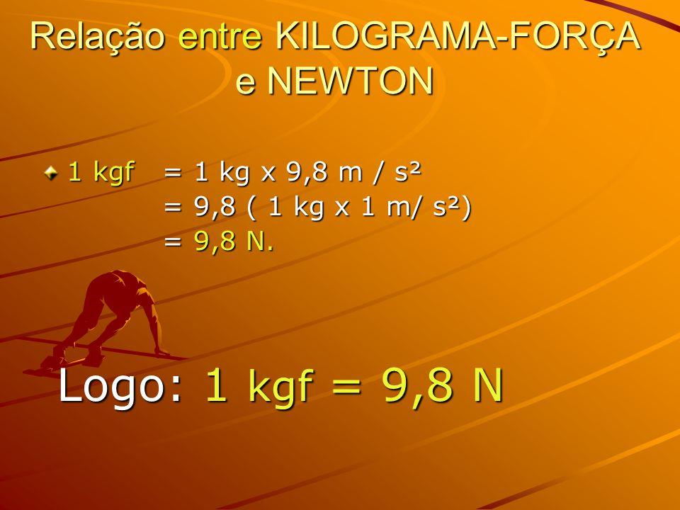 Relação entre KILOGRAMA-FORÇA e NEWTON