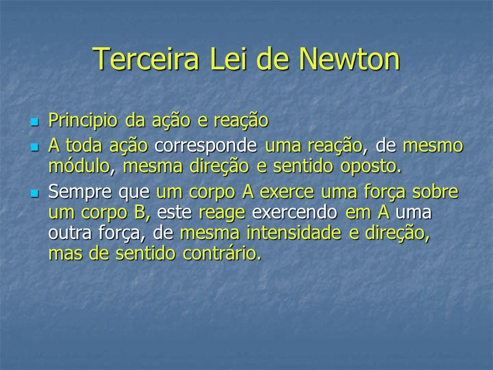 Terceira Lei de Newton Principio da ação e reação