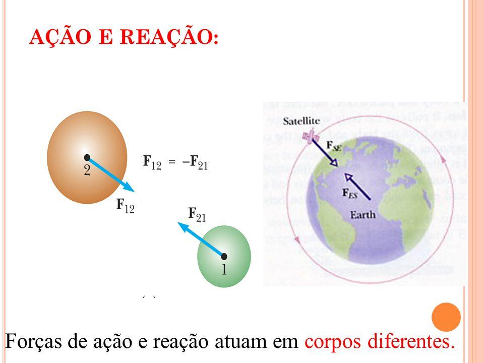 Forças de ação e reação atuam em corpos diferentes.
