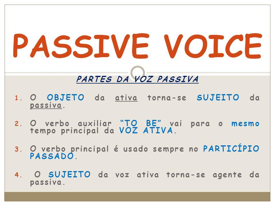 PASSIVE VOICE PARTES DA VOZ PASSIVA