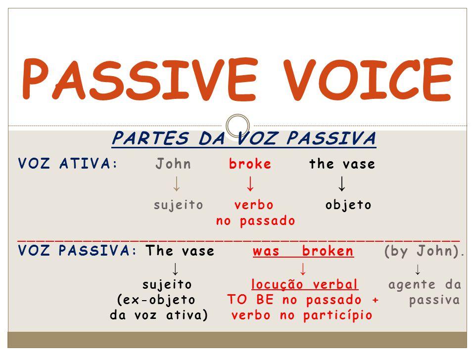 PASSIVE VOICE PARTES DA VOZ PASSIVA ↓ ↓ ↓ sujeito verbo objeto