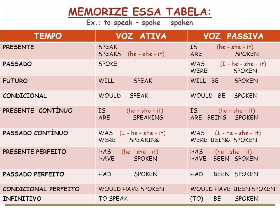 PASSIVE VOICE TO BE + PAST PARTICIPLE (PP) simple past ...