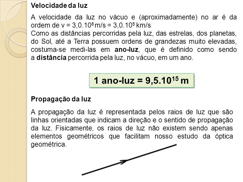 1 ano-luz = 9,5.1015 m Velocidade da luz