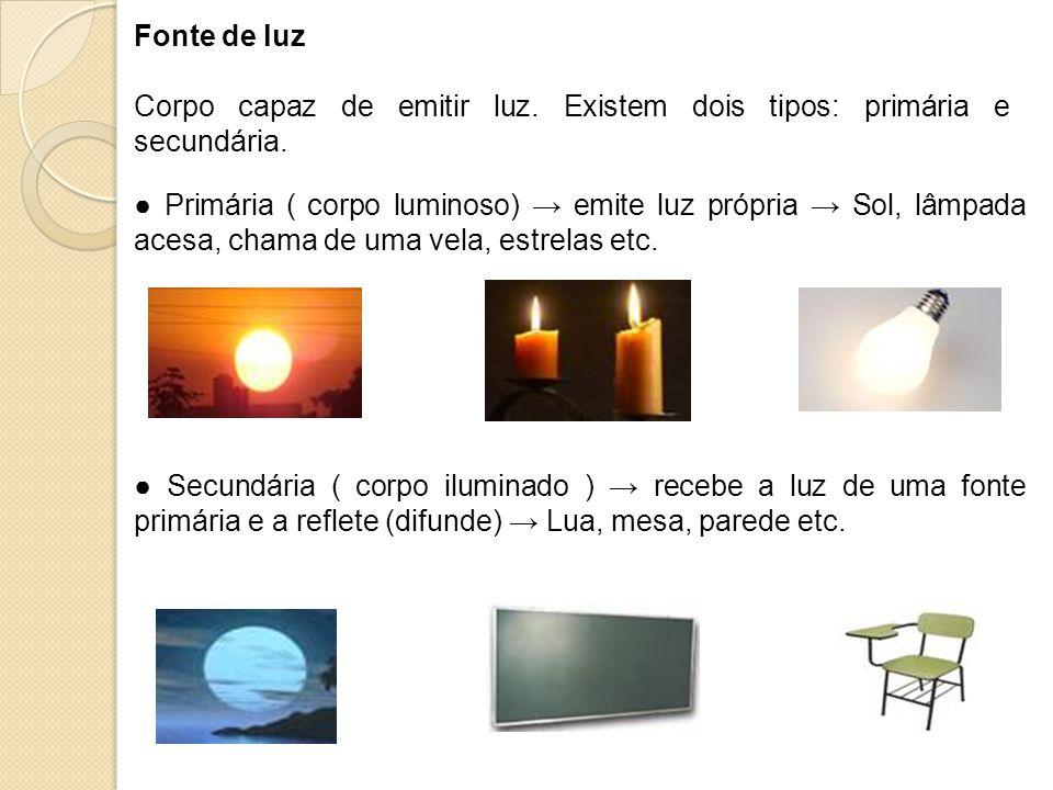 Fonte de luz Corpo capaz de emitir luz. Existem dois tipos: primária e secundária.