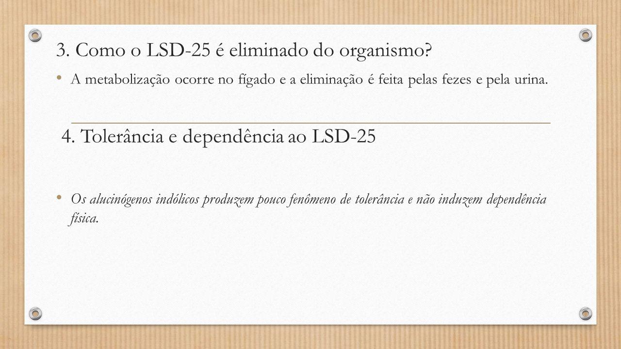 3. Como o LSD-25 é eliminado do organismo