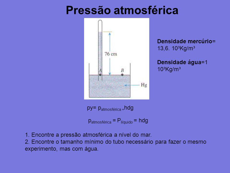 Pressão atmosférica Densidade mercúrio= 13,6. 10³Kg/m³